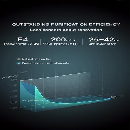 Xiaomi Walking Pad A1 PRO - Лента за пешачење